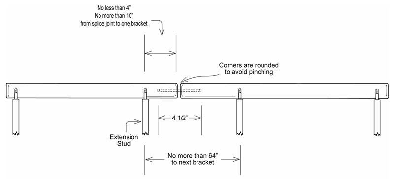 Alvas Ballet Barre Splice Joint Pin Diagram