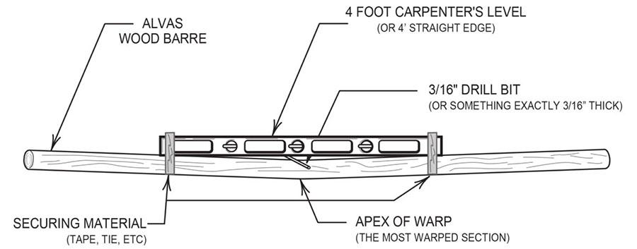 Measuring ballet Barre Warp Tolerance diagram